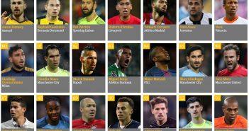 Voetbal Wereldnieuws Archieven Voetbalonline